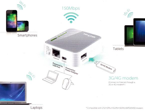 Skema Wi-Fi Router TL-MR3020